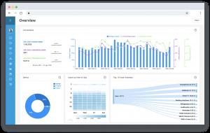 DataLysm: Predictive Marketing Platform